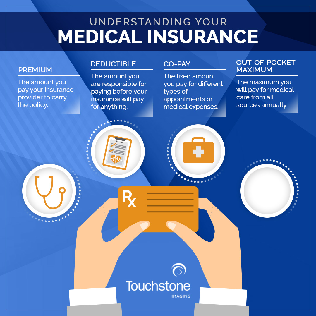 Medical Imaging Understand Your Insurance Touchstone Imaging
